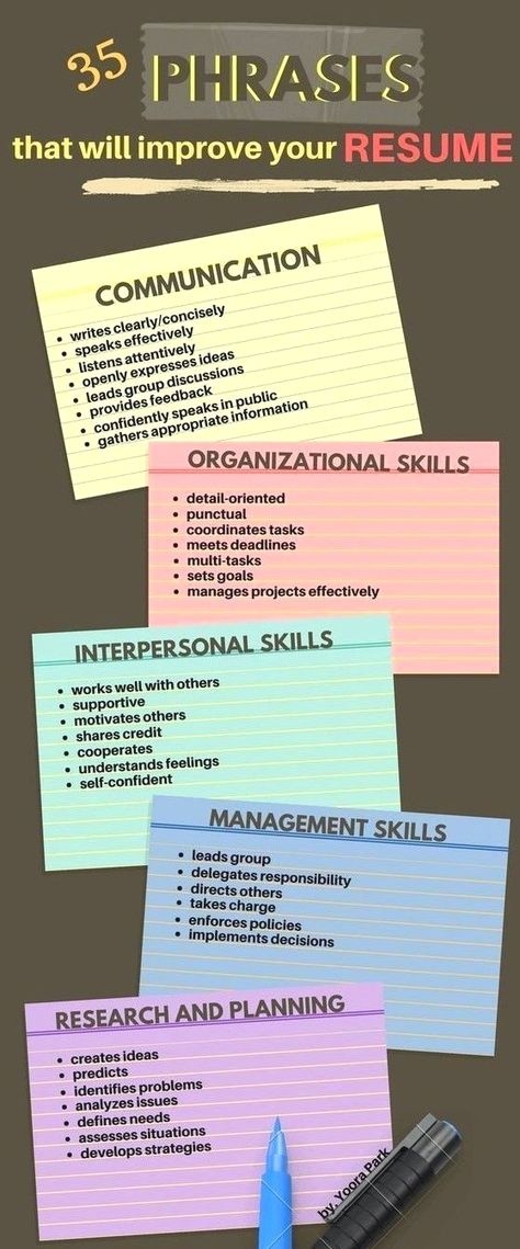 This list of phrases to include on your resume what very ...