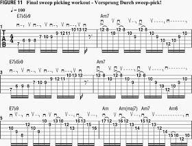Clases De Guitarra Pablo Bartolomeo Sweep Picking Guitar
