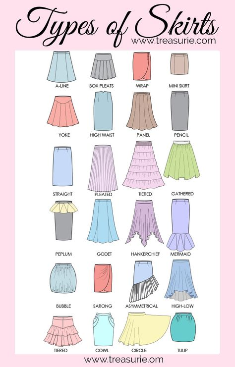 21 TYPES OF SKIRTS - A to Z of Skirts | TREASURIE
