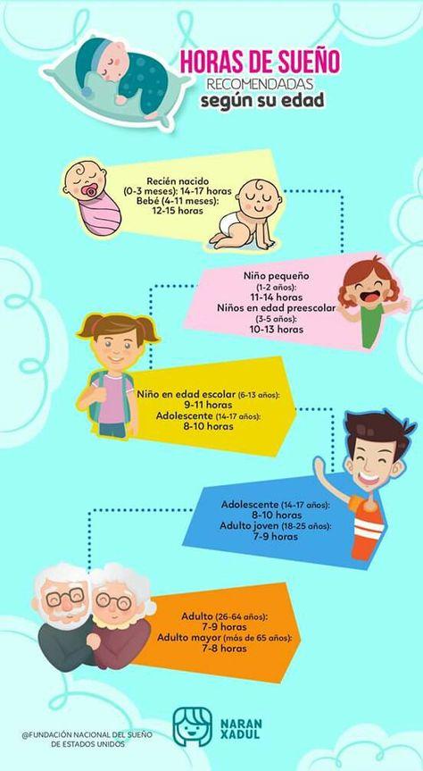 Pin De Araceli En Cuidados Bebe Ninos Pequenos Recien Nacido