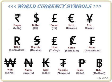 World Currency Symbols Pinterest Symbols
