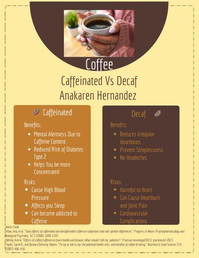 Coffee By Anakaren Hernandez Rojas Infographic Heart Pressure Caffeine Content Coffee