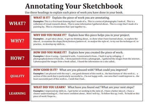 KS3 Artwork Analysis Sheet (Made by Miss Allen) Art Criticism and - best of 9 artist statement template