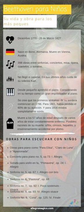 Quién Fue Beethoven Biografía De Beethoven Para Niños Compositores De Musica Clasica Quien Fue Beethoven Musica Para Niños
