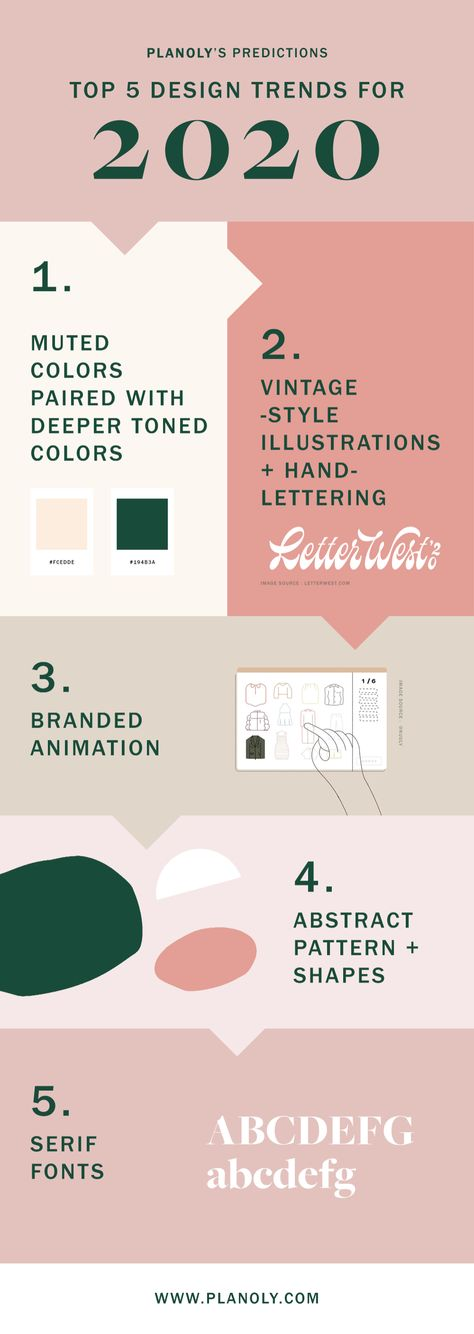 Top 5 Design Trends to Look for in 2020