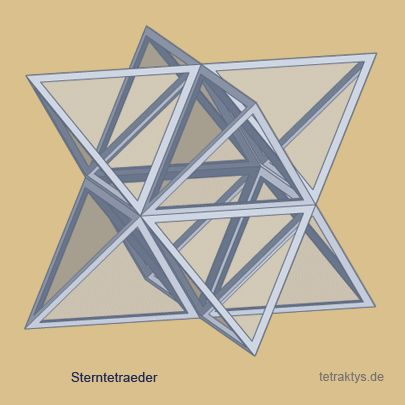 Platonische Korper Kepler Poinsot Korper Pythagoreische Tetraktys Solid Geometry Geometry Design Sacred Geometry