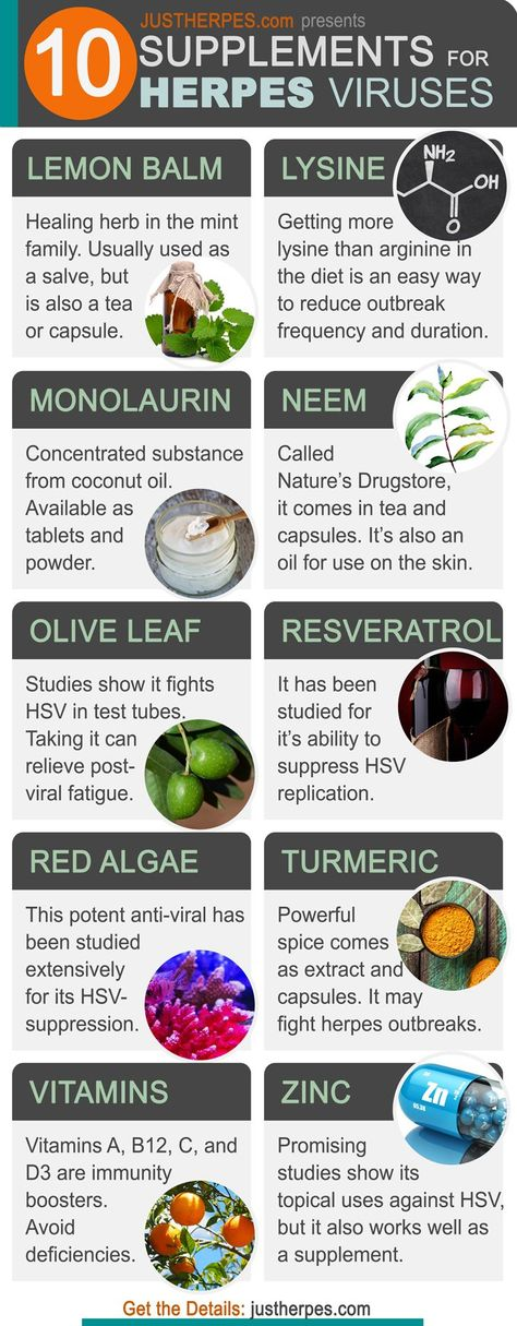 List of Pinterest hsv virus products images & hsv virus products