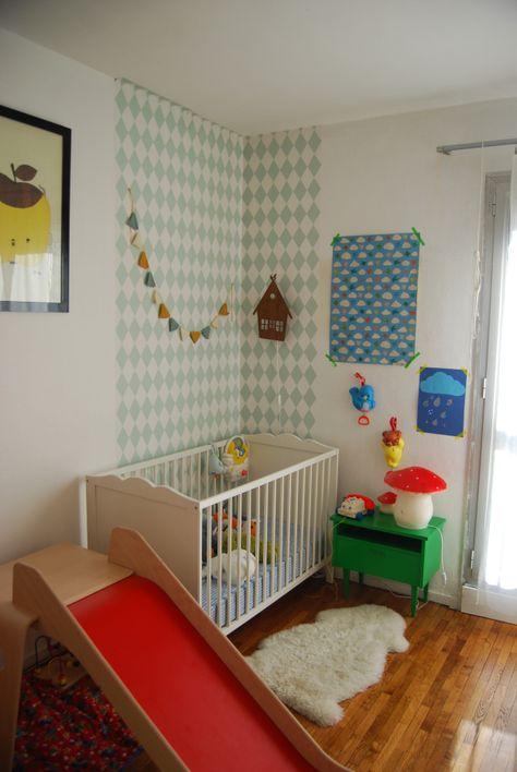 Angle Mur Papier Chambre Enfant En 2019 Deco Chambre
