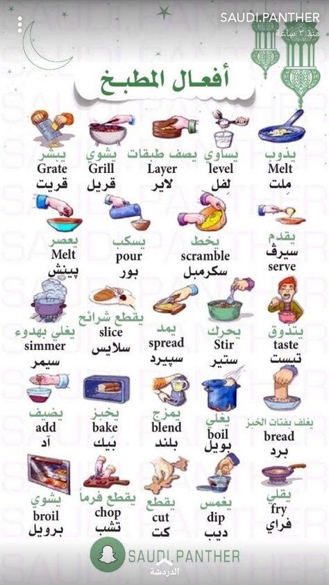 Learning Arabic MSA(FabienneM) | English Language Learning