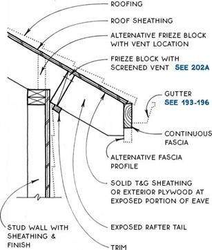 Image Result For Exposed Rafter Block Wall Roof Sheathing Rafter Exposed Rafters