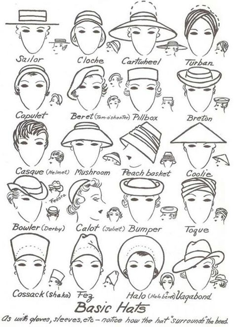 16+ Old fashioned hat names info
