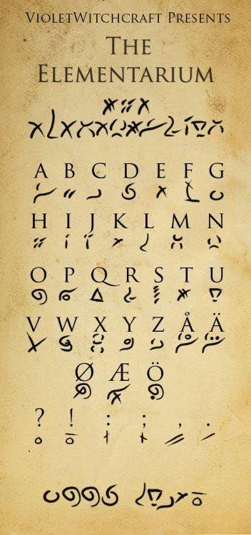 Wicca Elementarium Symbols Alphabet Alphabet Code Alphabet Symbols Alphabet