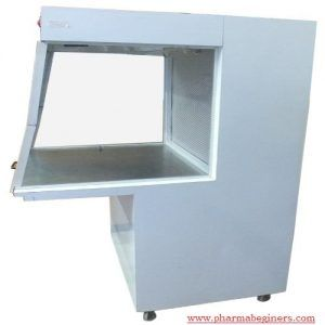 Laminar Air Flow Laf Operation Cleaning And Qualification Preventive Maintenance Qualifications Work Surface