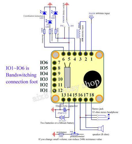 FM Stereo / TV Sound / MW / SW Reception DSP full-band radio module