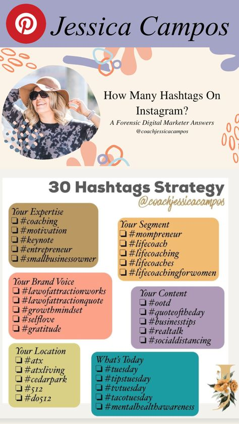 A Hashtags Strategy - 2020
