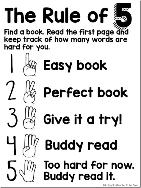 """*** Freebie Poster *** How to choose """"Just Right"""" books for kindergarten through first grade emerging readers"""