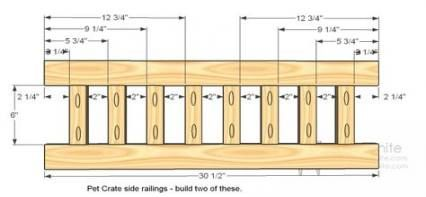 58 Trendy Diy Dog Crate Furniture Plans Diy Furniture Crate