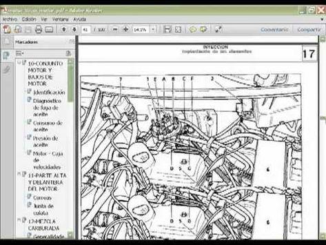 Descargar Manual De Reparacion Y Despiece De Renault Twingo Manuales De Reparacion Reparacion Preguntas