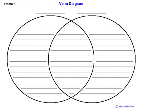Venn Diagram Template Using Three Sets Good For Visual About The