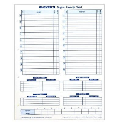 Count Indicators And Umpire Sets 181322 Glovers Baseball Softball Dugout Line Up Charts Refill 30 Charts Bb 10 Softball Dugout Dugout Baseball Card Template