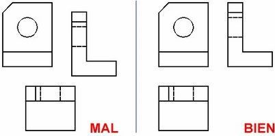 Sistema Americano Y Europeo De Vistas En Dibujo Tecnico Tecnicas De Dibujo Vistas Dibujo Tecnico Proyecciones Ortogonales