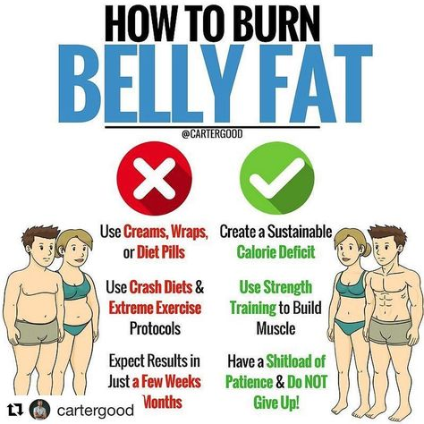 fit Had to #Repost this Great info...