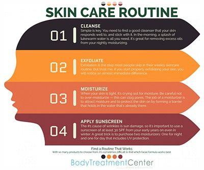 Anti Aging Skin Care Routine Skin Care Routine 30s Dry Skin Care Routine In 2020 Dry Skin Care Routine Dry Skin Care Antiaging Skincare Routine