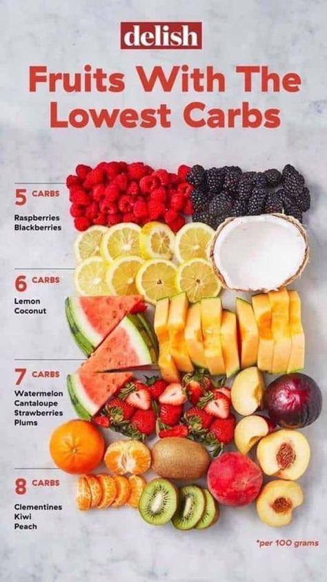 la dieta swap superfoods