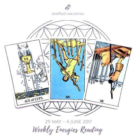 #WeeklyEnergies #WeeklyTarotReading for 29 May - 4 June 2017  This week holds so much potential for spiritual and emotional healing and growth - it's up to you just how much work you're ready to do to help elevate you to the next stage of your development. A door has opened...  Click on image for the full reading <3 Vanda xx  #WeeklyReading #EnergyOfTheWeek #GeneralReading #Tarot #TarotReadings #InsightsFromTheTarot #WisdomOfTheTarot #ReadingsWithVanda #IntuitiveReadings #IntuitiveTarot #EmailRe