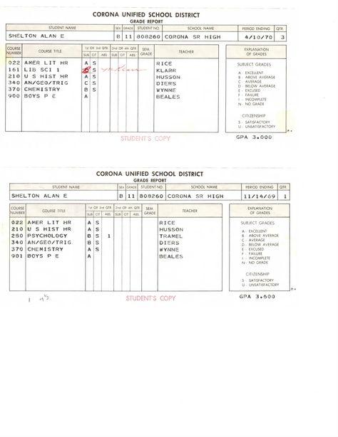 Corona High Report cards My Nostalgia Pinterest Nostalgia - hr report