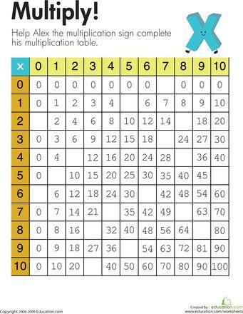 Alex\u0027s Multiplication Table Free printables, Activities and Printables - multiplication table