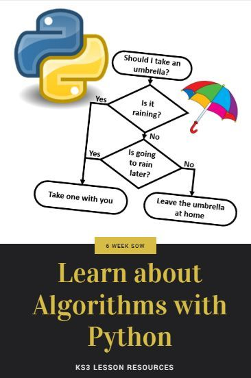 Learning to program with Python using Algorithms complete 6 lesson