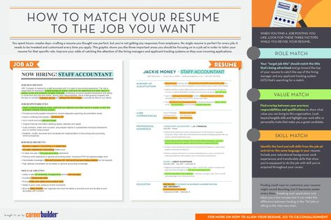 Resume establish the credibility of skills and experience Here are