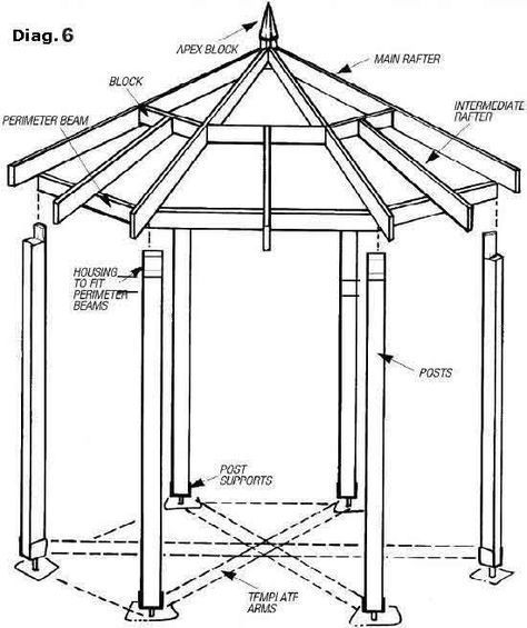 Do It Yourself Gazebo Plans Free Gazebo Blueprints How To Build A Gazebo Gazebo Plans Gazebohottub Gazebo Plans Gazebo Blueprints Diy Gazebo