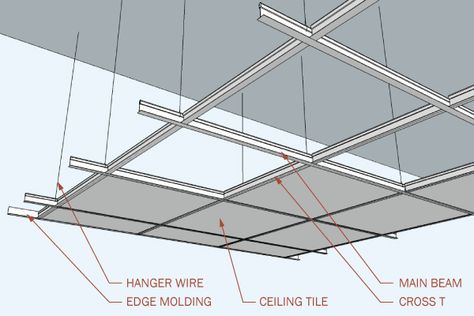 Suspended Ceilings Acoustic Ceiling