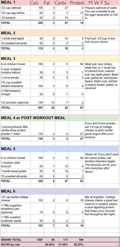 Do weight loss shakes work yahoo answers photo 9