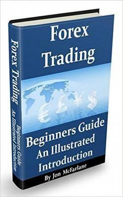 Learn To Trade Forex Forex Trading Forex Trading Software