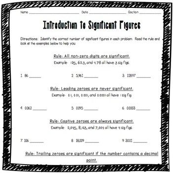 Introduction To Significant Figures Worksheet Persuasive Writing