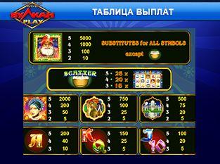 Игровые автоматы играть бесплатно и без регистрации богатство индии игровые автоматы в торговом центре