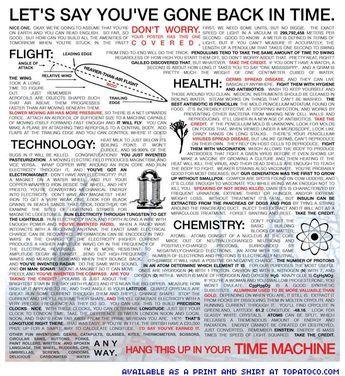 Time Traveler Essentials Print
