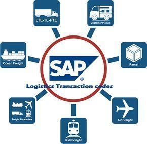 SAP Logistics Transaction codes | SAP -Transactions | Supply chain