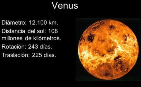 Planeta Venus Imágenes Resumen E Información Para Niños Venus Imagenes Del Sistema Solar Planetas