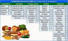 fructosa y diabetes gestacional pdf