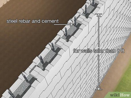 How To Build A Mortarless Concrete Stem Wall In 2020 Building A Fence Concrete Wall Concrete