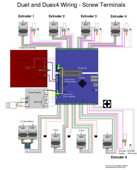 Ramps 1.4 Wiring Diagram : ramps, wiring, diagram, Duex4, Wiring.svg, Wire,, Diagram,, Trailer, Wiring, Diagram