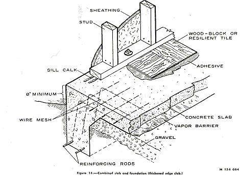 Concrete Floor Slabs On Ground Old House Web Concrete Floors Concrete Floor Slab