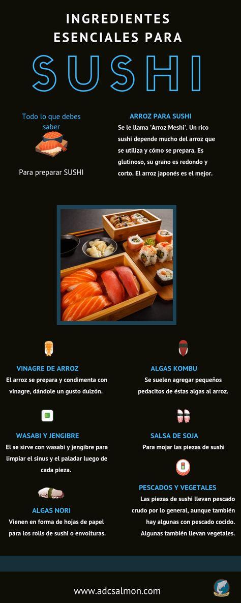 82 Ideas De Todo Sobre El Sushi Como Hacer Sushi Hacer Sushi Sushi