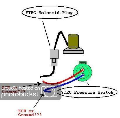Obd1 Honda Wiring Diagram - bookingritzcarlton.info   Diagram, Vtec, HondaPinterest