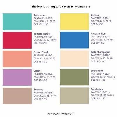 Inter Style Paris ™ - Tendances Couleurs 2015-2016-2017 | Style Et