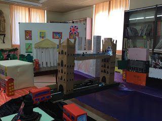 Educación Infantil Salesianos Huesca Proyecto Inglés Trimestre 1 London Londres Infantil Proyectos Proyectos